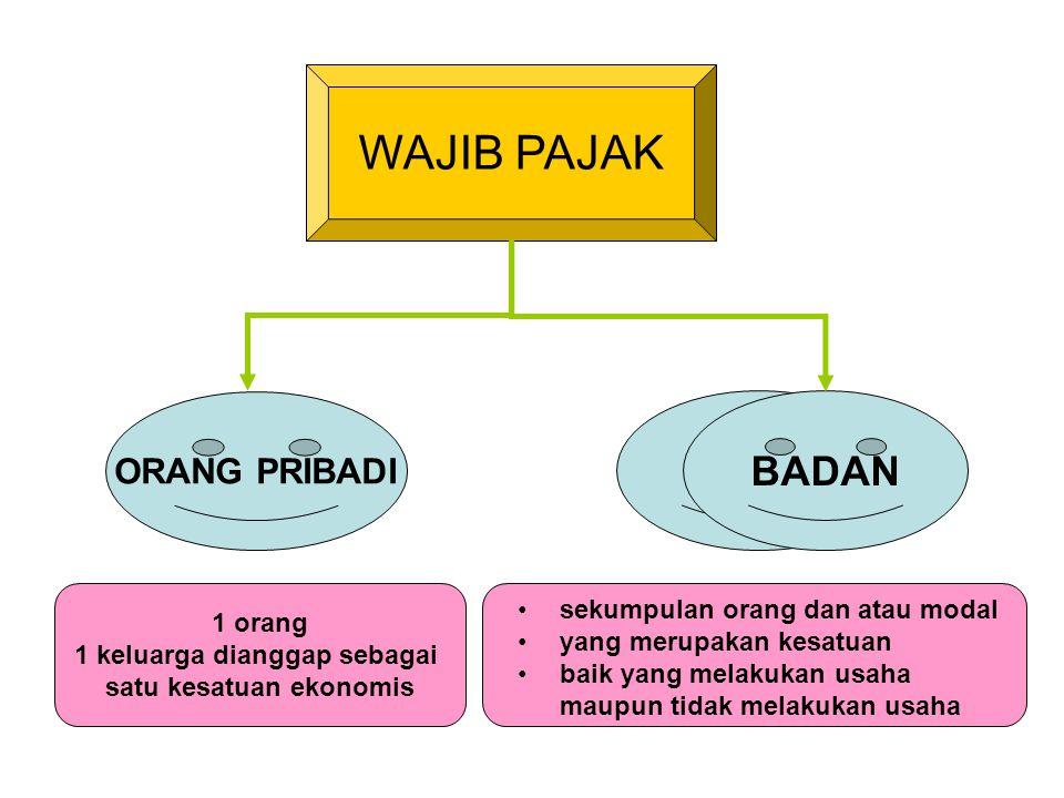 ORANG PRIBADI WAJIB PAJAK BADAN 1 orang 1 keluarga dianggap sebagai satu kesatuan ekonomis sekumpulan orang dan atau modal yang merupakan kesatuan bai