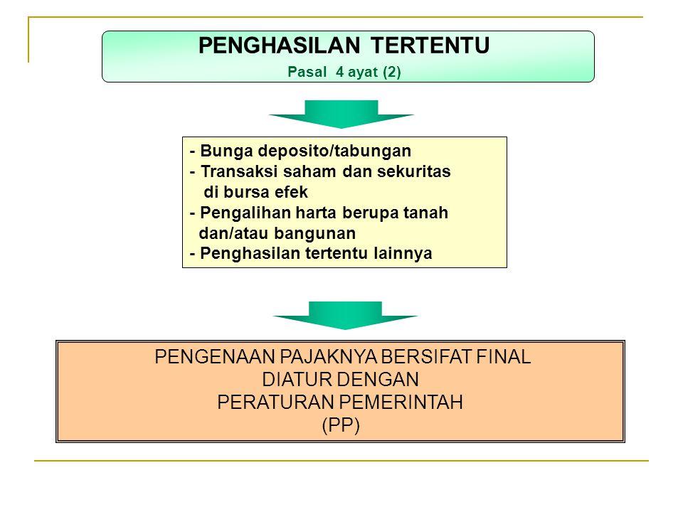 PENGENAAN PAJAKNYA BERSIFAT FINAL DIATUR DENGAN PERATURAN PEMERINTAH (PP) - Bunga deposito/tabungan - Transaksi saham dan sekuritas di bursa efek - Pe