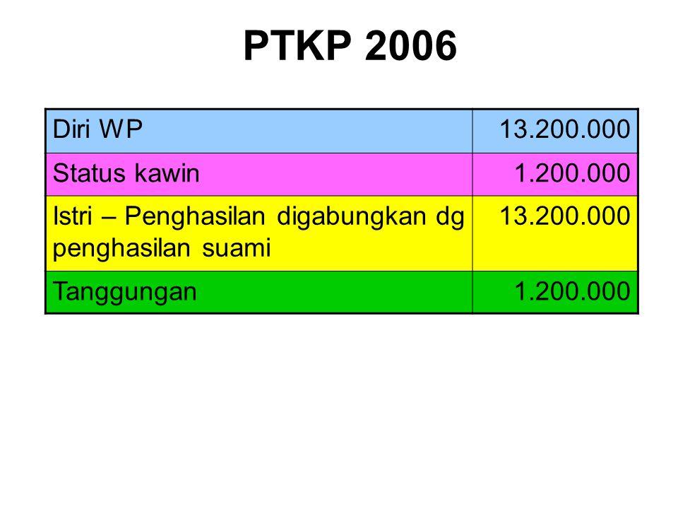 Diri WP13.200.000 Status kawin1.200.000 Istri – Penghasilan digabungkan dg penghasilan suami 13.200.000 Tanggungan1.200.000 PTKP 2006
