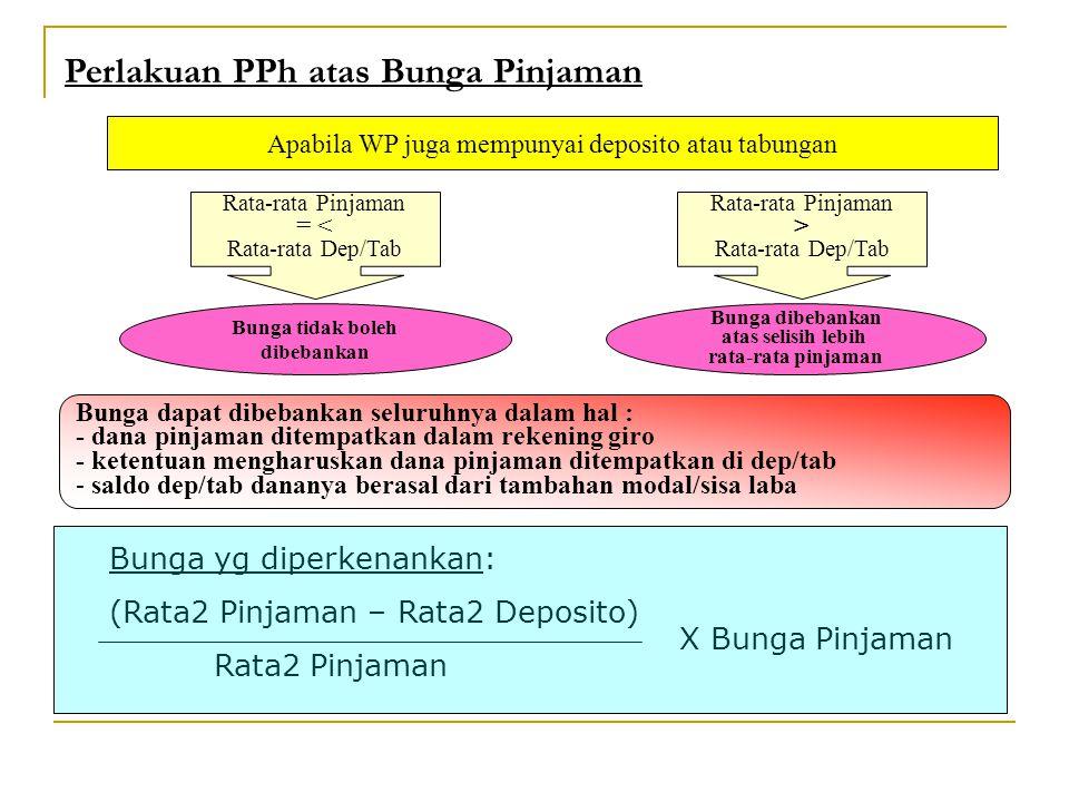 Perlakuan PPh atas Bunga Pinjaman Apabila WP juga mempunyai deposito atau tabungan Bunga tidak boleh dibebankan Rata-rata Pinjaman = < Rata-rata Dep/T