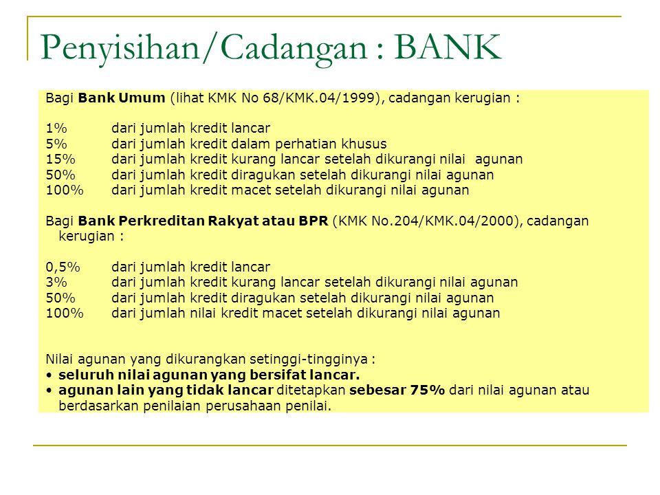 Penyisihan/Cadangan : BANK Bagi Bank Umum (lihat KMK No 68/KMK.04/1999), cadangan kerugian : 1% dari jumlah kredit lancar 5% dari jumlah kredit dalam