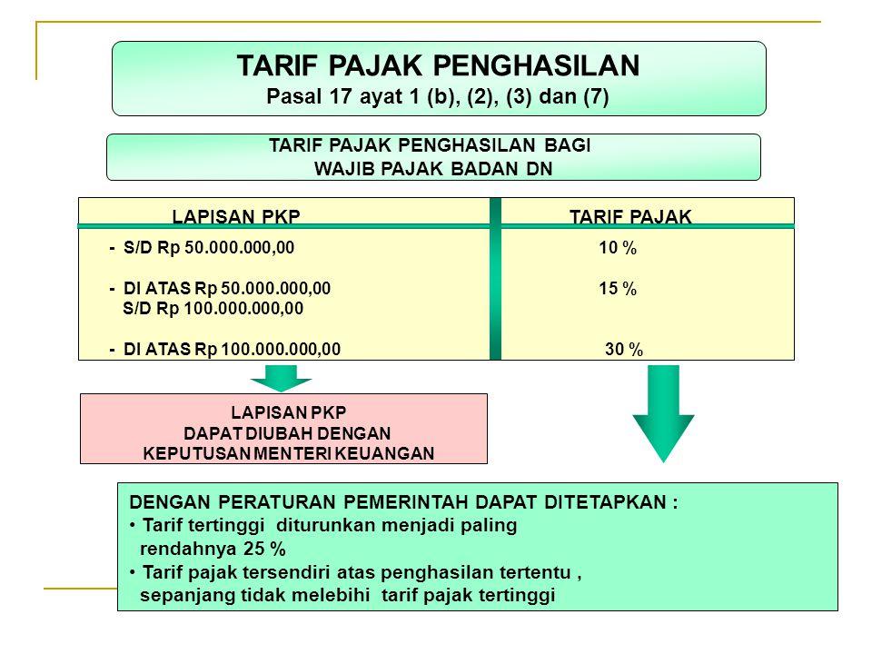 LAPISAN PKPTARIF PAJAK - S/D Rp 50.000.000,00 10 % - DI ATAS Rp 50.000.000,00 15 % S/D Rp 100.000.000,00 - DI ATAS Rp 100.000.000,00 30 % DENGAN PERAT