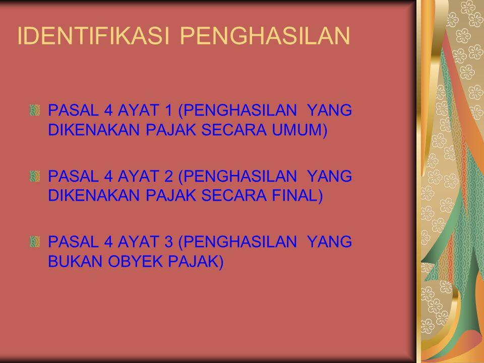 IDENTIFIKASI PENGHASILAN PASAL 4 AYAT 1 (PENGHASILAN YANG DIKENAKAN PAJAK SECARA UMUM) PASAL 4 AYAT 2 (PENGHASILAN YANG DIKENAKAN PAJAK SECARA FINAL)