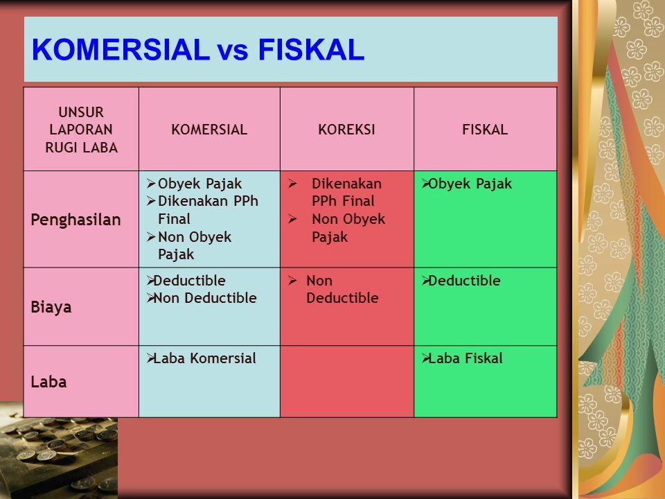 KOMERSIAL vs FISKAL UNSUR LAPORAN RUGI LABA KOMERSIALKOREKSIFISKAL Penghasilan  Obyek Pajak  Dikenakan PPh Final  Non Obyek Pajak  Dikenakan PPh F