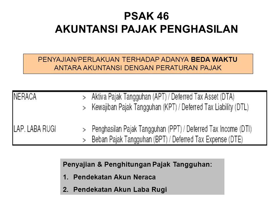 PSAK 46 AKUNTANSI PAJAK PENGHASILAN PENYAJIAN/PERLAKUAN TERHADAP ADANYA BEDA WAKTU ANTARA AKUNTANSI DENGAN PERATURAN PAJAK Penyajian & Penghitungan Pa