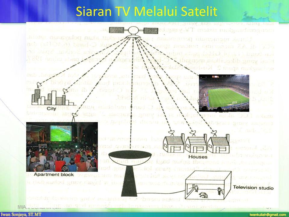 IWAN SONJAYA,MT31 Siaran TV Melalui Satelit