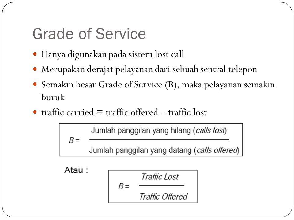 Grade of Service Hanya digunakan pada sistem lost call Merupakan derajat pelayanan dari sebuah sentral telepon Semakin besar Grade of Service (B), mak