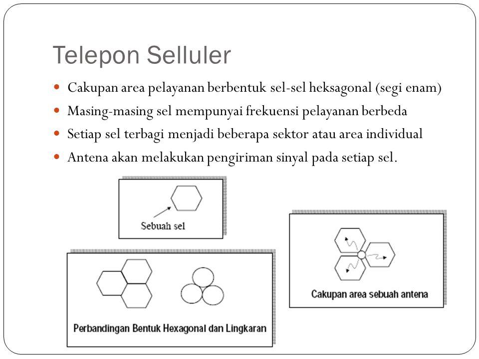 Telepon Selluler Cakupan area pelayanan berbentuk sel-sel heksagonal (segi enam) Masing-masing sel mempunyai frekuensi pelayanan berbeda Setiap sel te