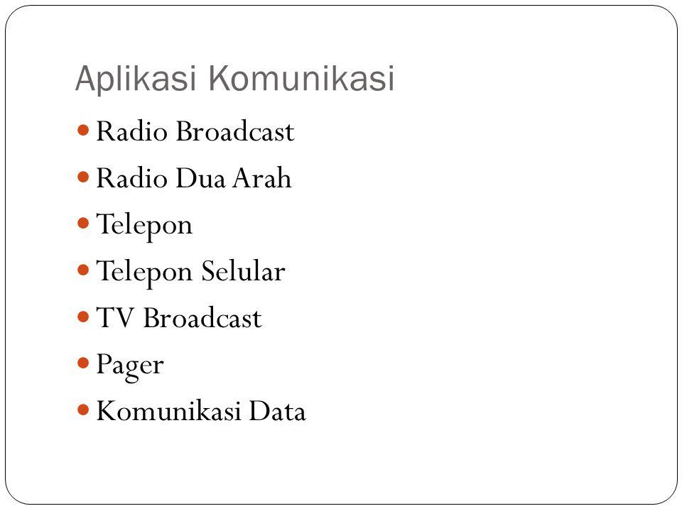 Aplikasi Komunikasi Radio Broadcast Radio Dua Arah Telepon Telepon Selular TV Broadcast Pager Komunikasi Data
