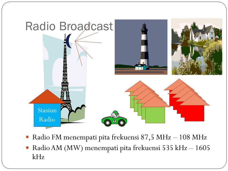 Radio Broadcast Radio FM menempati pita frekuensi 87,5 MHz – 108 MHz Radio AM (MW) menempati pita frekuensi 535 kHz – 1605 kHz Stasiun Radio