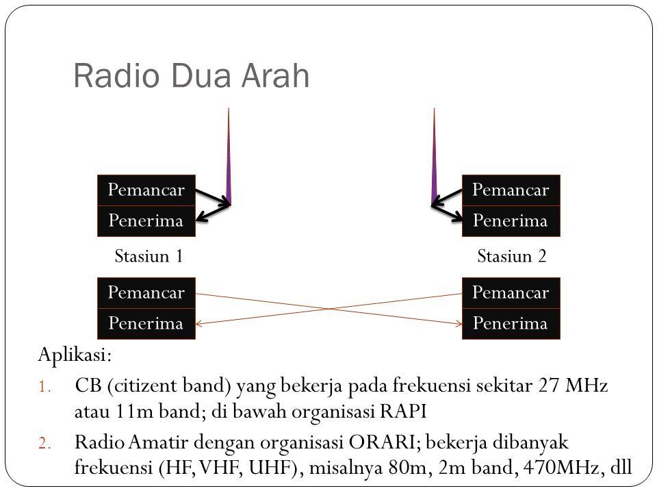 Radio Dua Arah Aplikasi: 1. CB (citizent band) yang bekerja pada frekuensi sekitar 27 MHz atau 11m band; di bawah organisasi RAPI 2. Radio Amatir deng