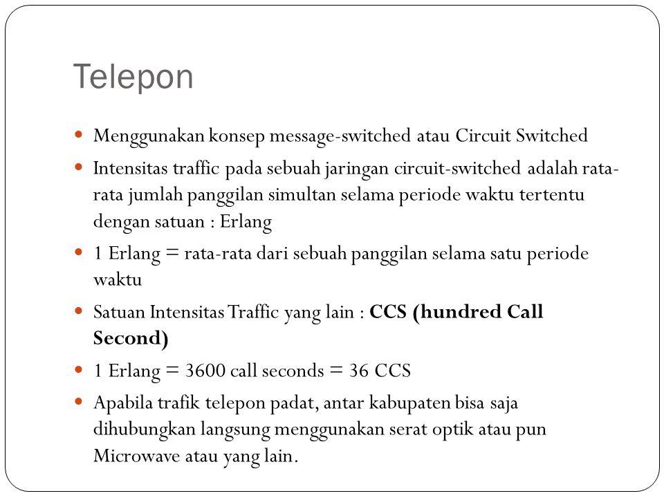 Telepon Menggunakan konsep message-switched atau Circuit Switched Intensitas traffic pada sebuah jaringan circuit-switched adalah rata- rata jumlah pa