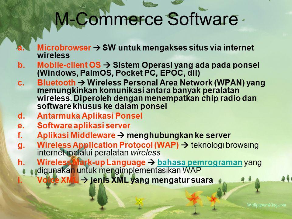 M-Commerce Software a.Microbrowser  SW untuk mengakses situs via internet wireless b.Mobile-client OS  Sistem Operasi yang ada pada ponsel (Windows,