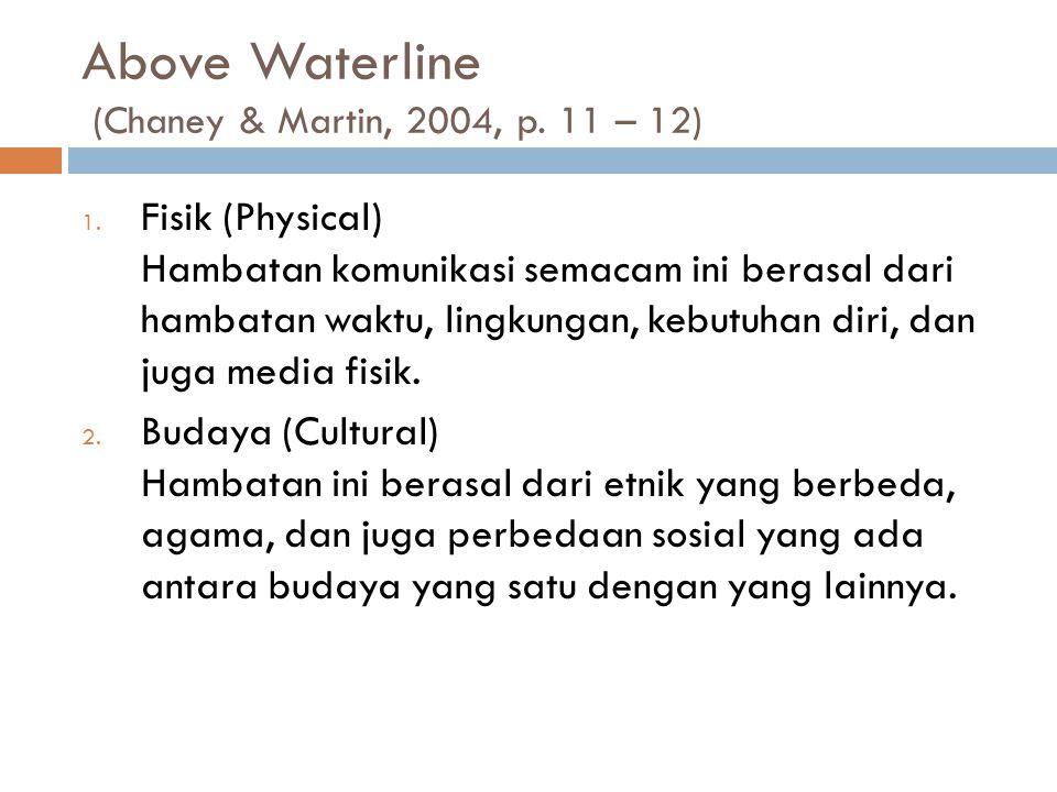 Above Waterline (Chaney & Martin, 2004, p. 11 – 12) 1. Fisik (Physical) Hambatan komunikasi semacam ini berasal dari hambatan waktu, lingkungan, kebut