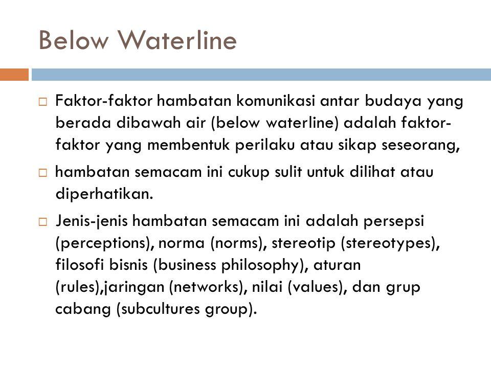 Below Waterline  Faktor-faktor hambatan komunikasi antar budaya yang berada dibawah air (below waterline) adalah faktor- faktor yang membentuk perila