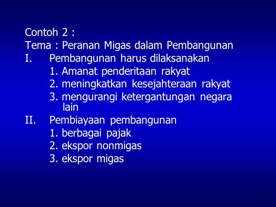 14 Contoh 2 : Tema : Peranan Migas dalam Pembangunan I.Pembangunan harus dilaksanakan 1. Amanat penderitaan rakyat 2. meningkatkan kesejahteraan rakya