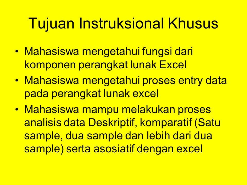 Tujuan Instruksional Khusus Mahasiswa mengetahui fungsi dari komponen perangkat lunak Excel Mahasiswa mengetahui proses entry data pada perangkat lunak excel Mahasiswa mampu melakukan proses analisis data Deskriptif, komparatif (Satu sample, dua sample dan lebih dari dua sample) serta asosiatif dengan excel
