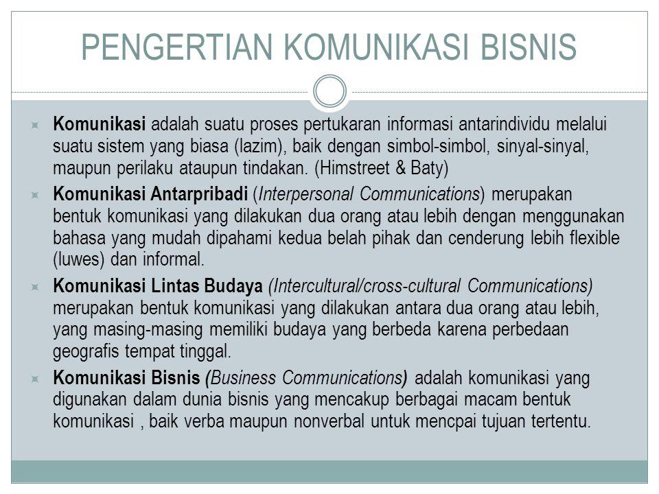 PENGERTIAN KOMUNIKASI BISNIS  Komunikasi adalah suatu proses pertukaran informasi antarindividu melalui suatu sistem yang biasa (lazim), baik dengan simbol-simbol, sinyal-sinyal, maupun perilaku ataupun tindakan.