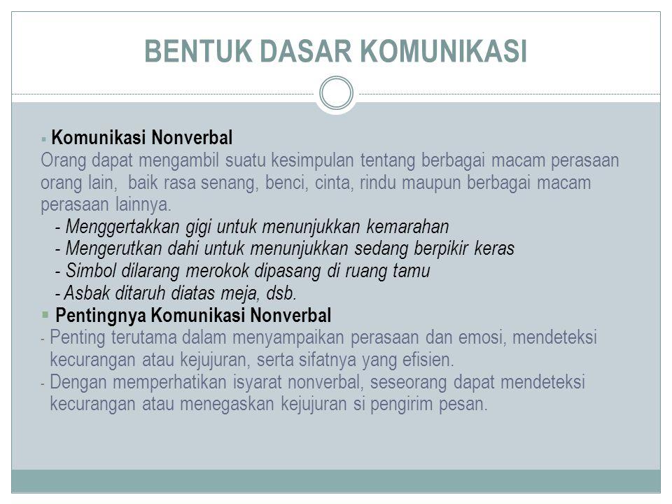 Contoh Ragam Ekspresi dalam Komunikasi Nonverbal