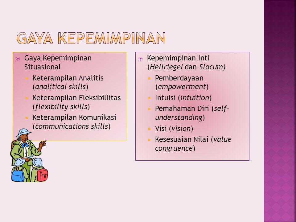  Gaya Kepemimpinan Situasional  Keterampilan Analitis (analitical skills)  Keterampilan Fleksibillitas (flexibility skills)  Keterampilan Komunika