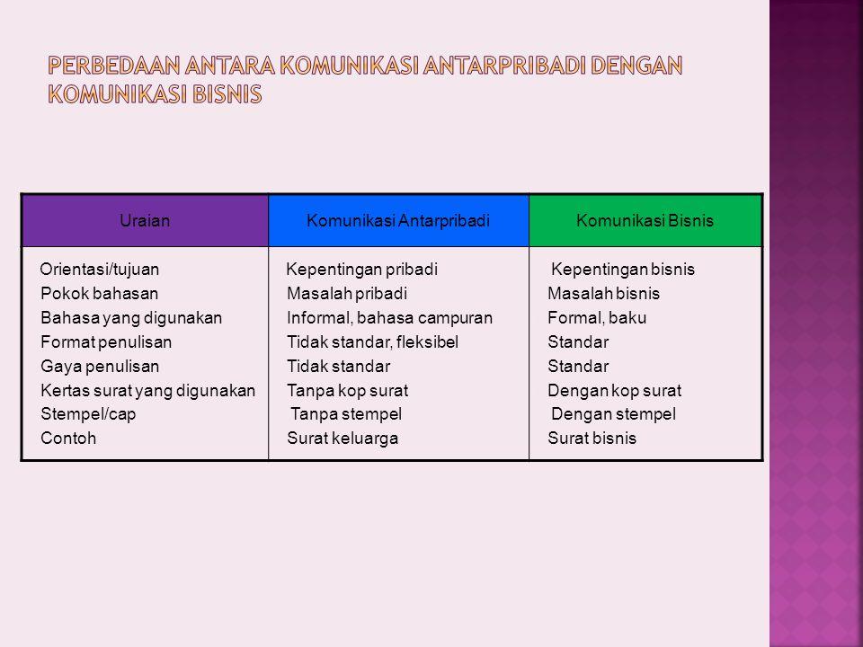 UraianKomunikasi AntarpribadiKomunikasi Bisnis Orientasi/tujuan Pokok bahasan Bahasa yang digunakan Format penulisan Gaya penulisan Kertas surat yang