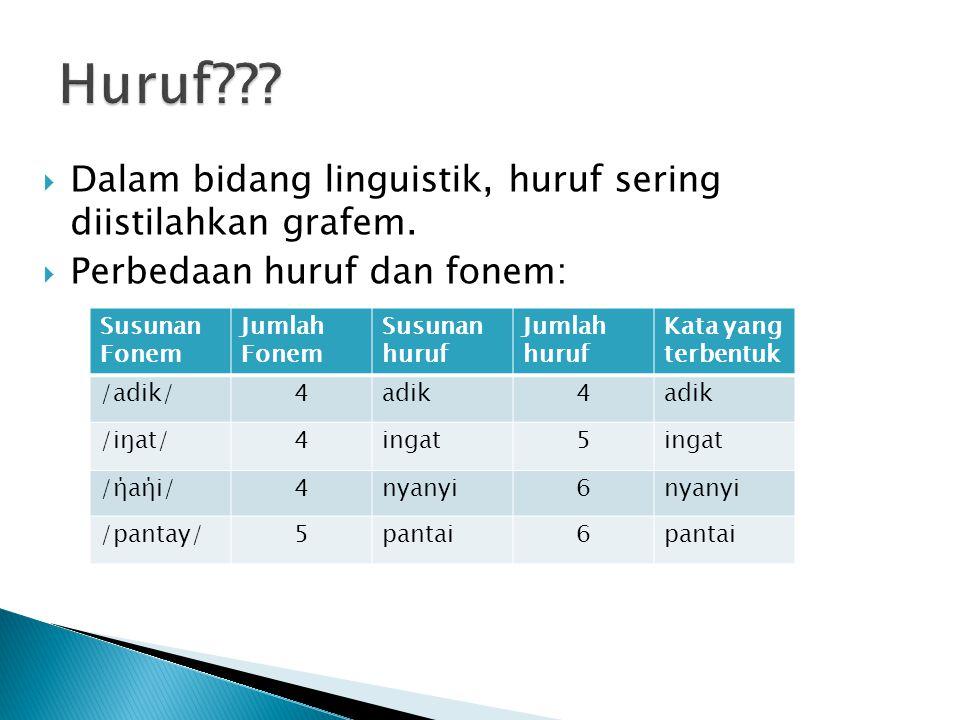  Dalam bidang linguistik, huruf sering diistilahkan grafem.  Perbedaan huruf dan fonem: Susunan Fonem Jumlah Fonem Susunan huruf Jumlah huruf Kata y