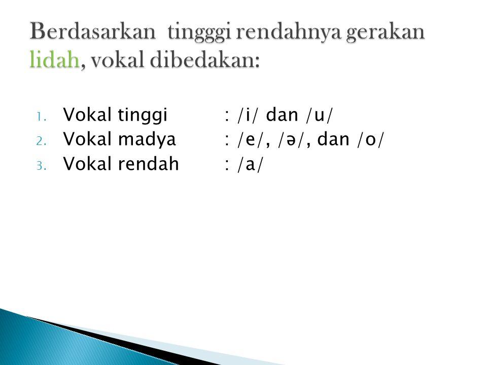 1. Vokal tinggi: /i/ dan /u/ 2. Vokal madya: /e/, /ə/, dan /o/ 3. Vokal rendah: /a/