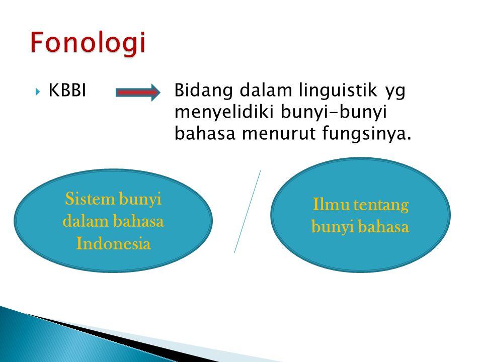  KBBIBidang dalam linguistik yg menyelidiki bunyi-bunyi bahasa menurut fungsinya. Sistem bunyi dalam bahasa Indonesia Ilmu tentang bunyi bahasa