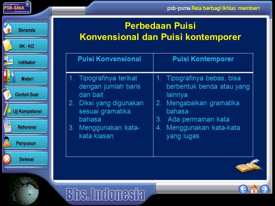 psb-psma Rela berbagi Ikhlas memberi Uji Kompetensi Klik Uji Kompetensi
