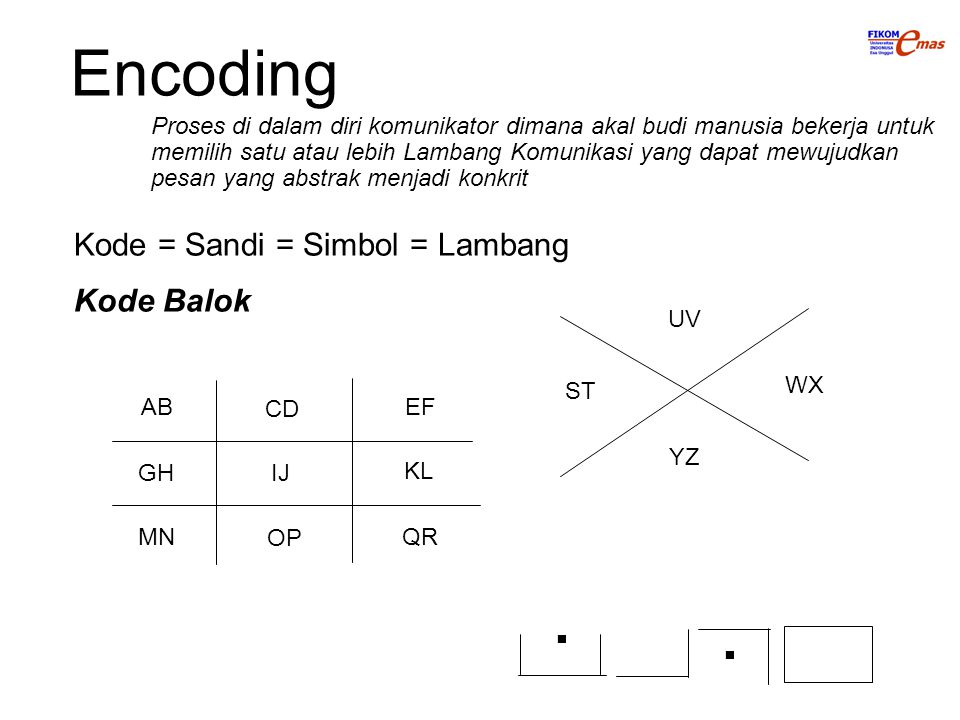 Encoding Proses di dalam diri komunikator dimana akal budi manusia bekerja untuk memilih satu atau lebih Lambang Komunikasi yang dapat mewujudkan pesan yang abstrak menjadi konkrit Kode = Sandi = Simbol = Lambang Kode Balok ST UV WX YZ AB CD EF GHIJ KL MN OP QR..