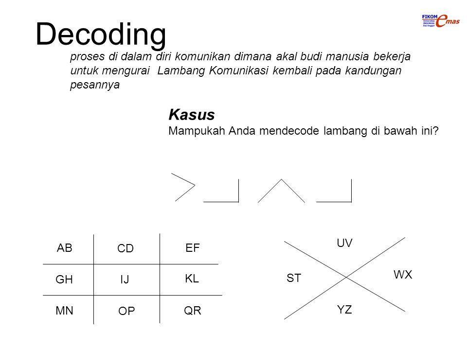 Decoding Kasus Mampukah Anda mendecode lambang di bawah ini? AB CD EF GHIJ KL MN OP QR ST UV WX YZ proses di dalam diri komunikan dimana akal budi man