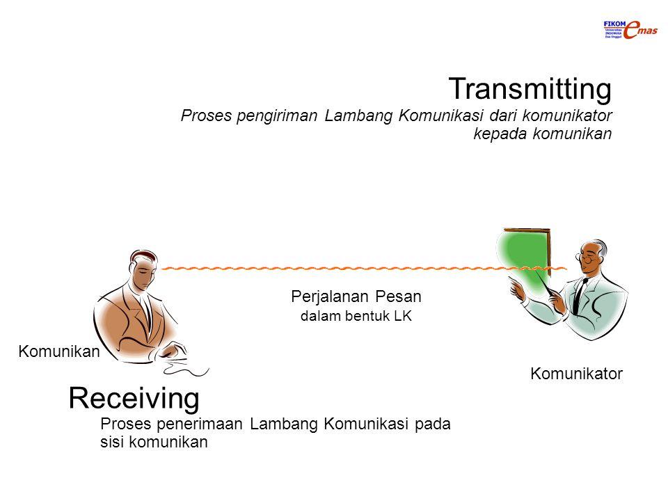Transmitting Proses pengiriman Lambang Komunikasi dari komunikator kepada komunikan Proses penerimaan Lambang Komunikasi pada sisi komunikan Receiving