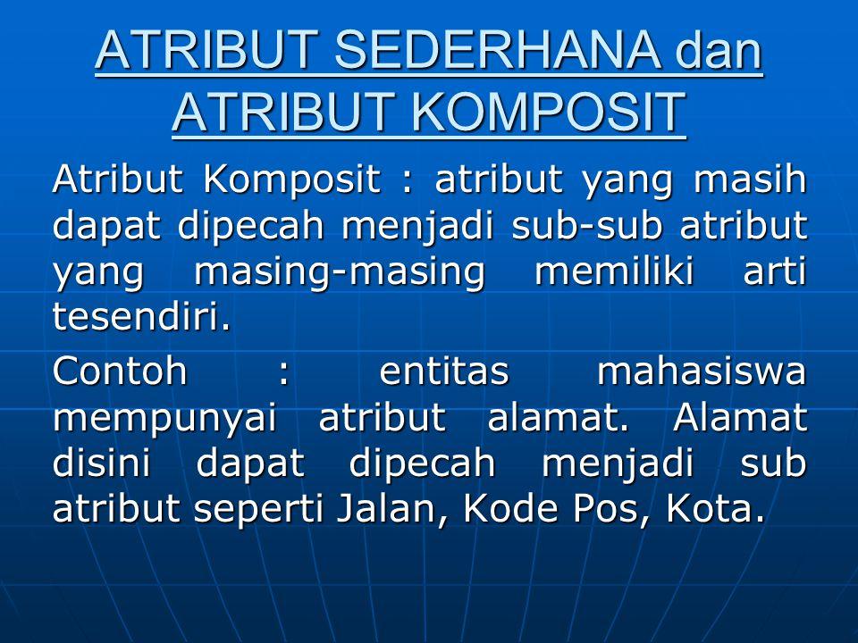 ATRIBUT SEDERHANA dan ATRIBUT KOMPOSIT Atribut Komposit : atribut yang masih dapat dipecah menjadi sub-sub atribut yang masing-masing memiliki arti te