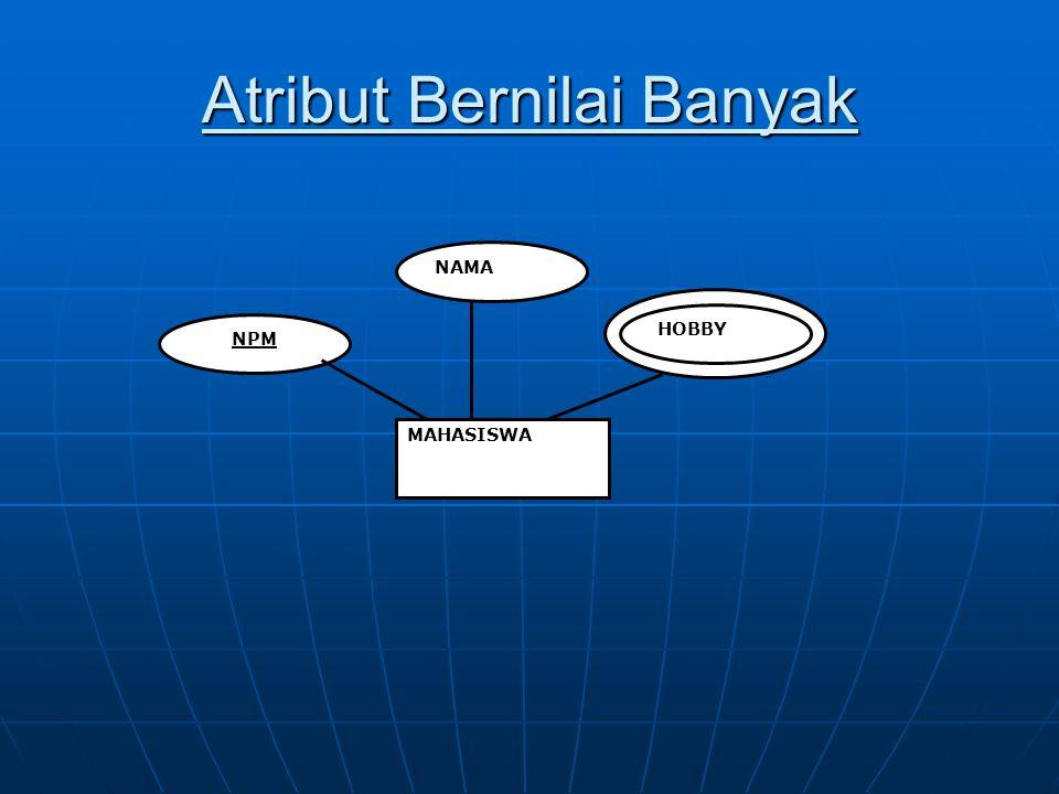 Atribut Bernilai Banyak MAHASISWA NPM NAMA HOBBY