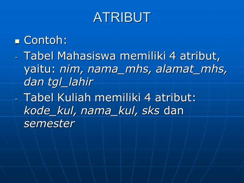 ATRIBUT Selain penamaan yang unik berdasarkan fungsinya di tiap tabel, atribut juga dapat dibedakan berdasarkan sejumlah pengelompokkan sbb: Selain penamaan yang unik berdasarkan fungsinya di tiap tabel, atribut juga dapat dibedakan berdasarkan sejumlah pengelompokkan sbb: 1.Key dan Atribut Deskriptif 2.Atribut Sederhana dan Atribut Komposit 3.Atribut Bernilai Tunggal dan Atribut Bernilai Banyak 4.Atribut Harus Bernilai dan Nilai Null 5.Atribut Turunan