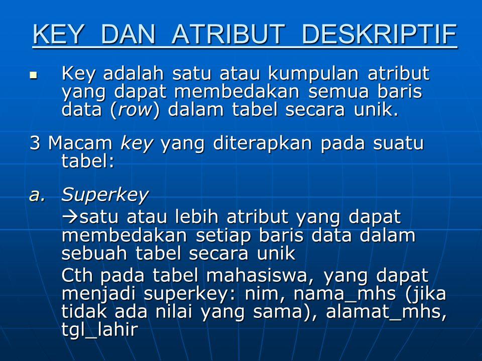 KEY DAN ATRIBUT DESKRIPTIF Key adalah satu atau kumpulan atribut yang dapat membedakan semua baris data (row) dalam tabel secara unik. Key adalah satu
