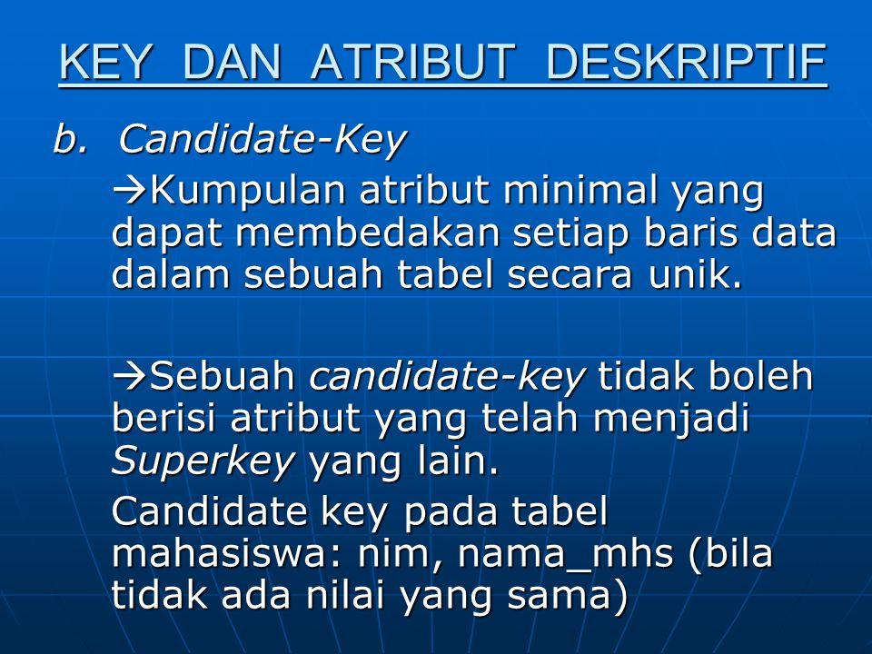 KEY DAN ATRIBUT DESKRIPTIF b. Candidate-Key  Kumpulan atribut minimal yang dapat membedakan setiap baris data dalam sebuah tabel secara unik.  Sebua