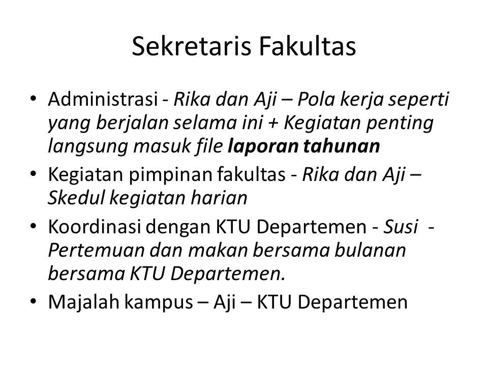 Sekretaris Fakultas Administrasi - Rika dan Aji – Pola kerja seperti yang berjalan selama ini + Kegiatan penting langsung masuk file laporan tahunan K