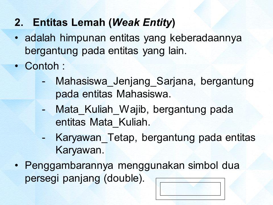 2.Entitas Lemah (Weak Entity) adalah himpunan entitas yang keberadaannya bergantung pada entitas yang lain. Contoh : -Mahasiswa_Jenjang_Sarjana, berga