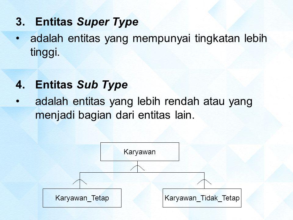 Karyawan_TetapKaryawan_Tidak_Tetap Karyawan 3.Entitas Super Type adalah entitas yang mempunyai tingkatan lebih tinggi. 4.Entitas Sub Type adalah entit