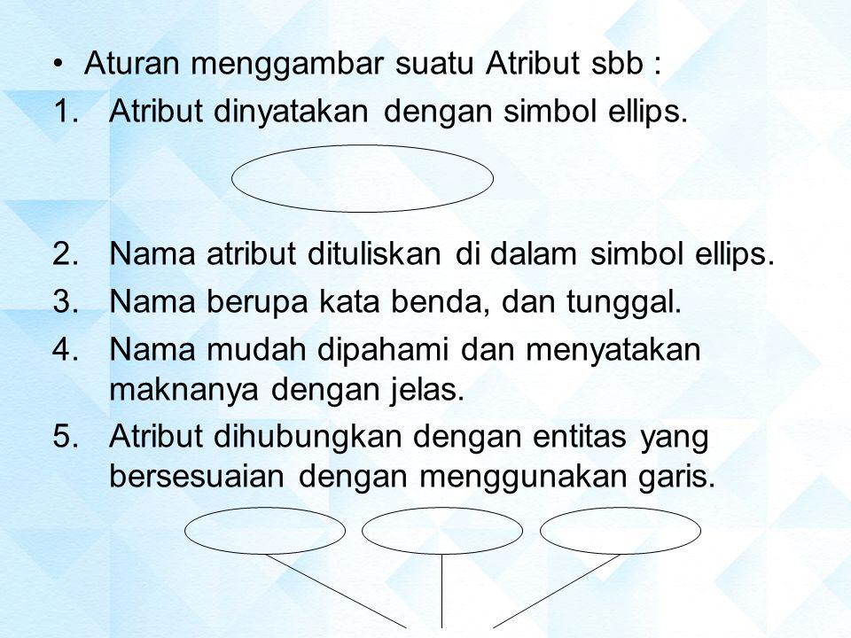 Aturan menggambar suatu Atribut sbb : 1.Atribut dinyatakan dengan simbol ellips. 2.Nama atribut dituliskan di dalam simbol ellips. 3.Nama berupa kata