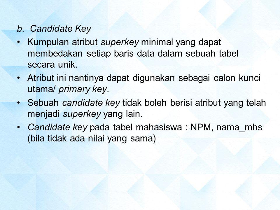 b. Candidate Key Kumpulan atribut superkey minimal yang dapat membedakan setiap baris data dalam sebuah tabel secara unik. Atribut ini nantinya dapat