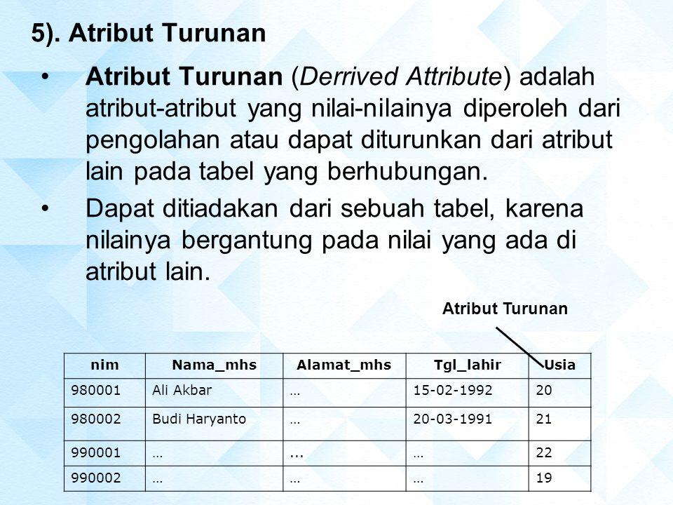5). Atribut Turunan Atribut Turunan (Derrived Attribute) adalah atribut-atribut yang nilai-nilainya diperoleh dari pengolahan atau dapat diturunkan da