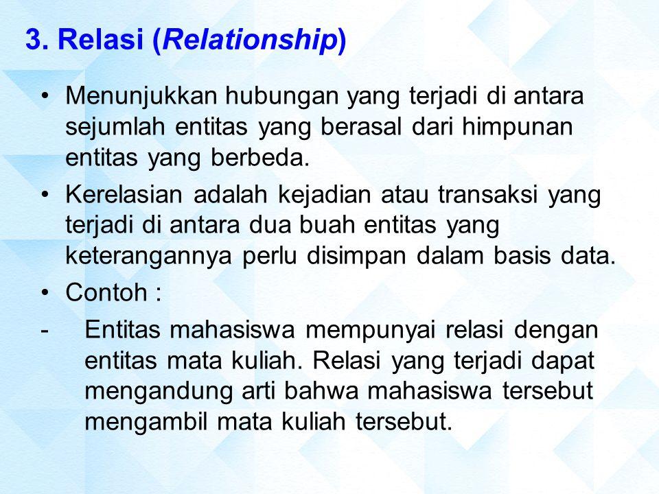 3. Relasi (Relationship) Menunjukkan hubungan yang terjadi di antara sejumlah entitas yang berasal dari himpunan entitas yang berbeda. Kerelasian adal