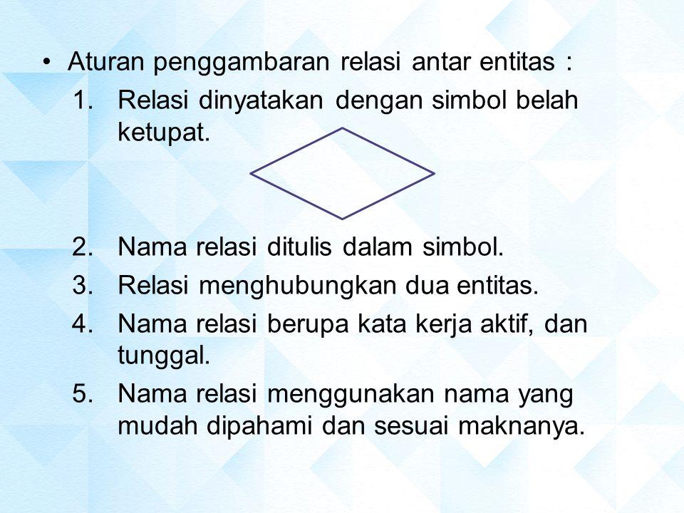 Aturan penggambaran relasi antar entitas : 1.Relasi dinyatakan dengan simbol belah ketupat. 2.Nama relasi ditulis dalam simbol. 3.Relasi menghubungkan