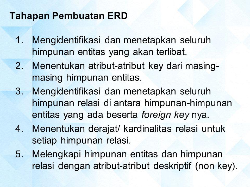 Tahapan Pembuatan ERD 1.Mengidentifikasi dan menetapkan seluruh himpunan entitas yang akan terlibat. 2.Menentukan atribut-atribut key dari masing- mas