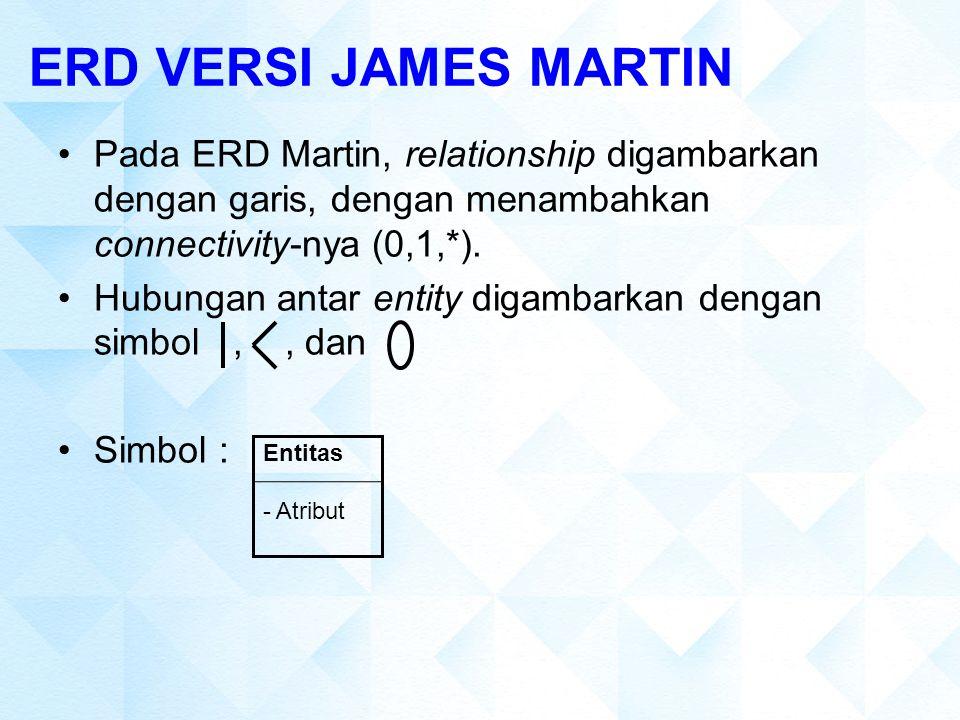 ERD VERSI JAMES MARTIN Pada ERD Martin, relationship digambarkan dengan garis, dengan menambahkan connectivity-nya (0,1,*). Hubungan antar entity diga