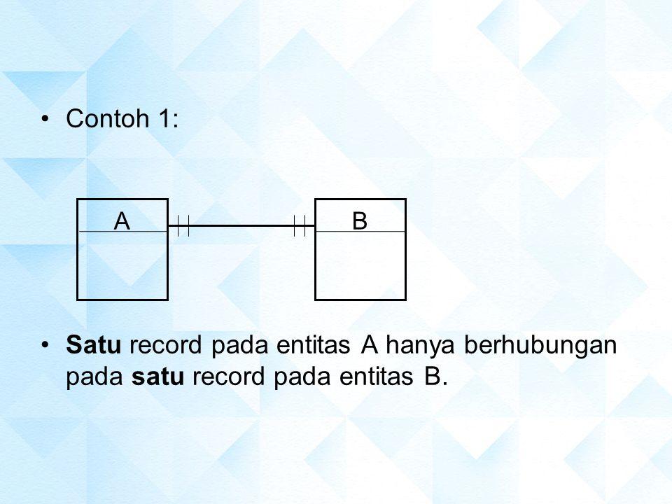 Contoh 1: Satu record pada entitas A hanya berhubungan pada satu record pada entitas B. BA