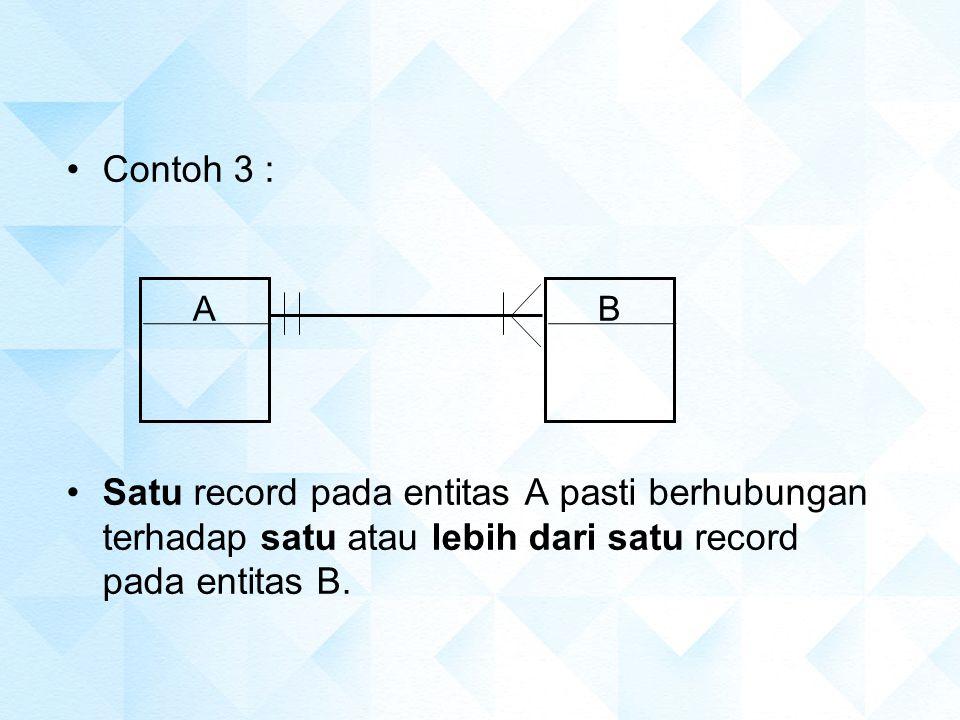 Contoh 3 : Satu record pada entitas A pasti berhubungan terhadap satu atau lebih dari satu record pada entitas B. AB