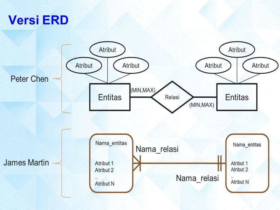 Kardinalitas (Cardinality) / Derajat Relasi Kardinalitas atau derajat relasi menunjukkan jumlah maksimum entitas yang dapat berelasi dengan entitas pada himpunan entitas yang lain.